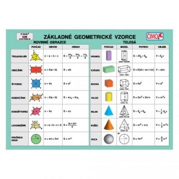 Školská kartička - Základné geometrické vzorce